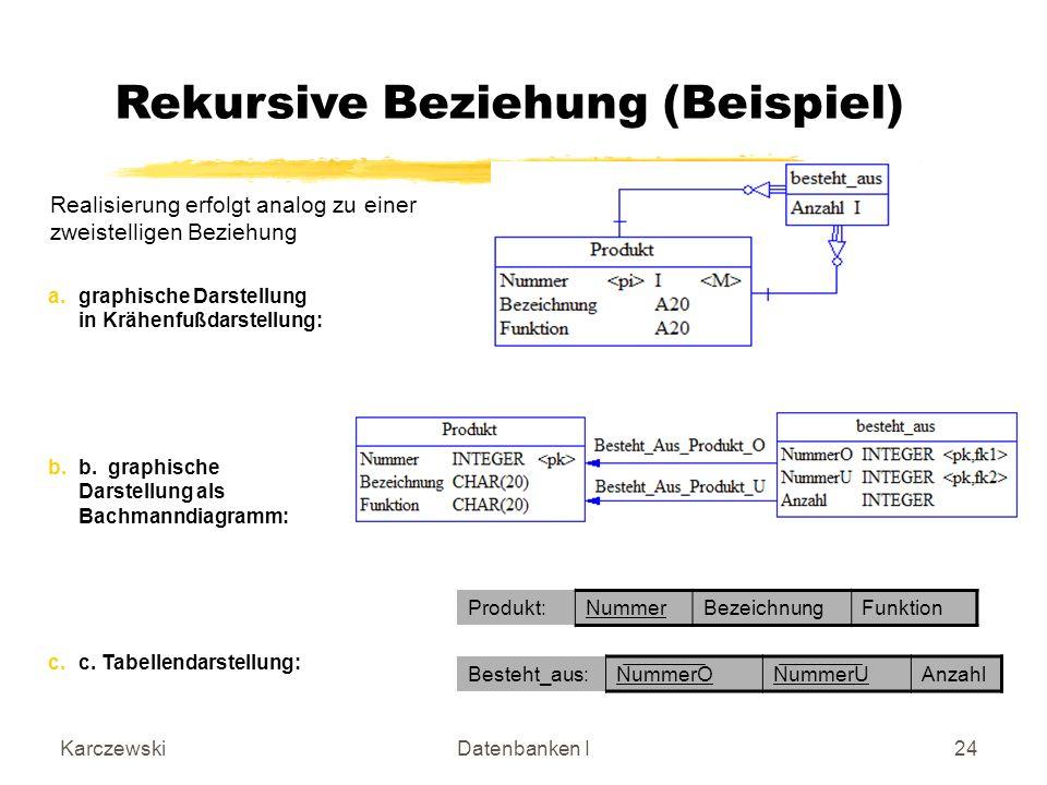 KarczewskiDatenbanken I24 Realisierung erfolgt analog zu einer zweistelligen Beziehung Produkt:NummerBezeichnungFunktion Besteht_aus:NummerONummerUAnzahl a.graphische Darstellung in Krähenfußdarstellung: b.b.