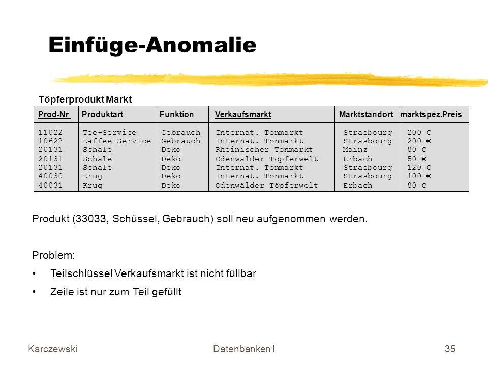 KarczewskiDatenbanken I35 Einfüge-Anomalie Produkt (33033, Schüssel, Gebrauch) soll neu aufgenommen werden.
