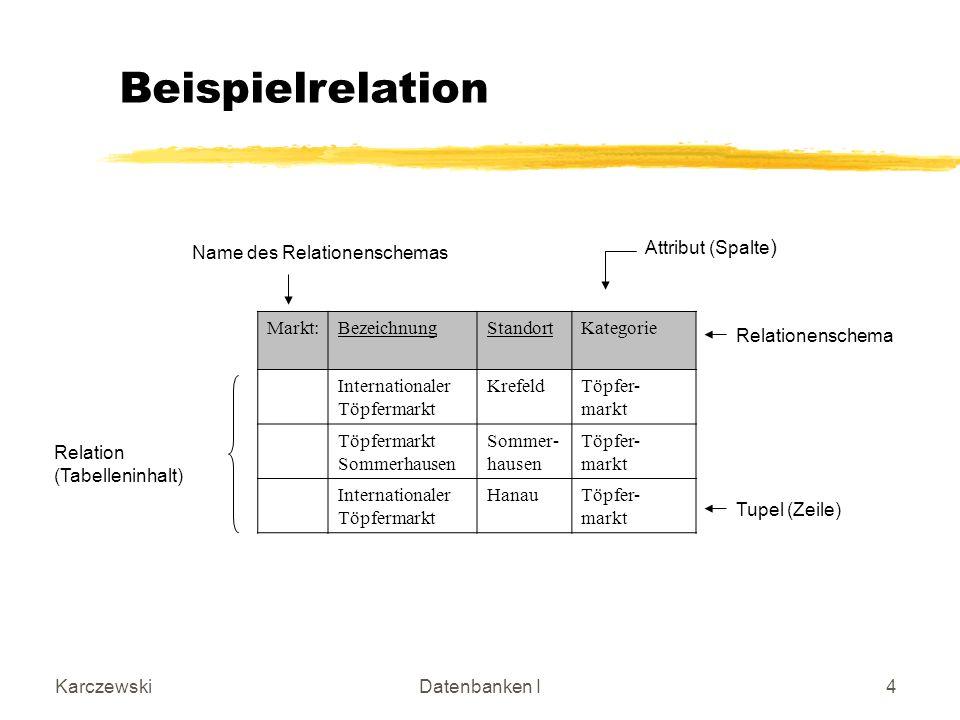 KarczewskiDatenbanken I5 Kritik am relationalen Modell Einfacher Aufbau des Modells wird kritisiert, da die komplexe Welt auf flache Relationen heruntergebrochen werden muss.