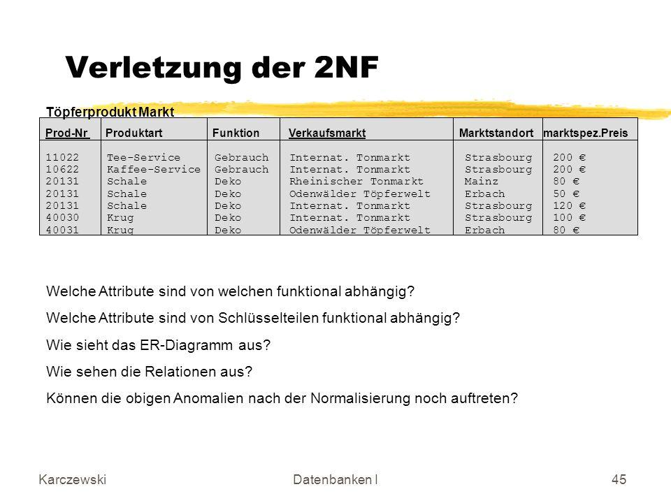 KarczewskiDatenbanken I45 Töpferprodukt Markt Prod-Nr Produktart Funktion Verkaufsmarkt Marktstandort marktspez.Preis 11022 Tee-Service Gebrauch Internat.
