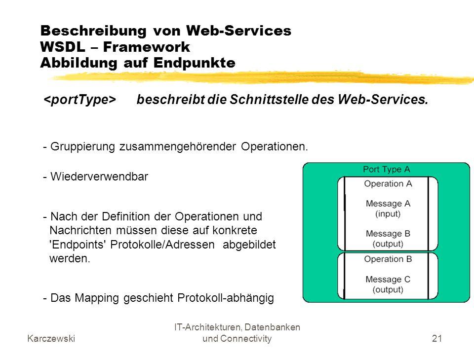 Karczewski IT-Architekturen, Datenbanken und Connectivity21 Beschreibung von Web-Services WSDL – Framework Abbildung auf Endpunkte beschreibt die Schn