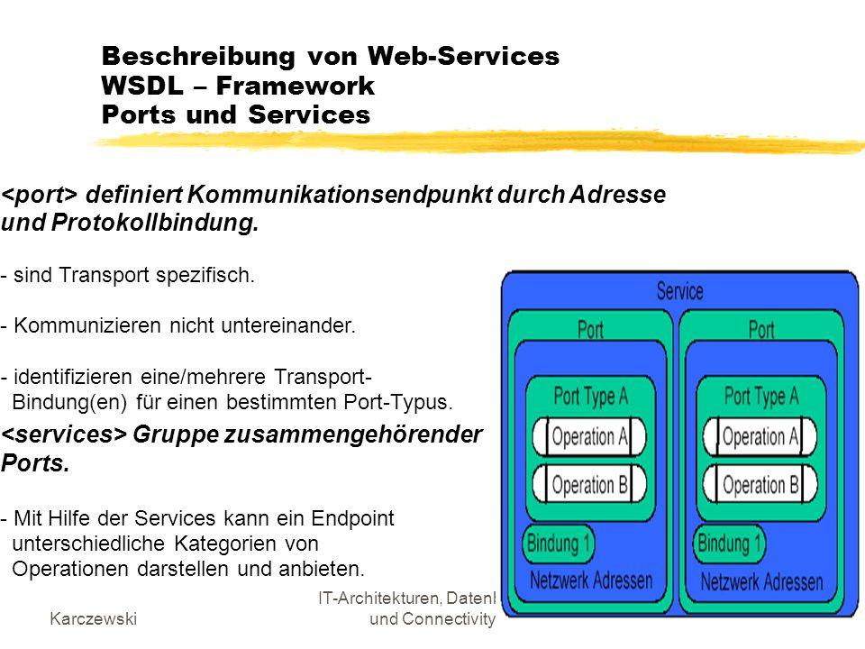 Karczewski IT-Architekturen, Datenbanken und Connectivity23 Beschreibung von Web-Services WSDL – Framework Ports und Services Gruppe zusammengehörende