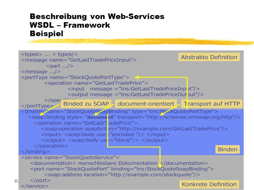 Karczewski IT-Architekturen, Datenbanken und Connectivity25 Beschreibung von Web-Services WSDL – Framework Beispiel