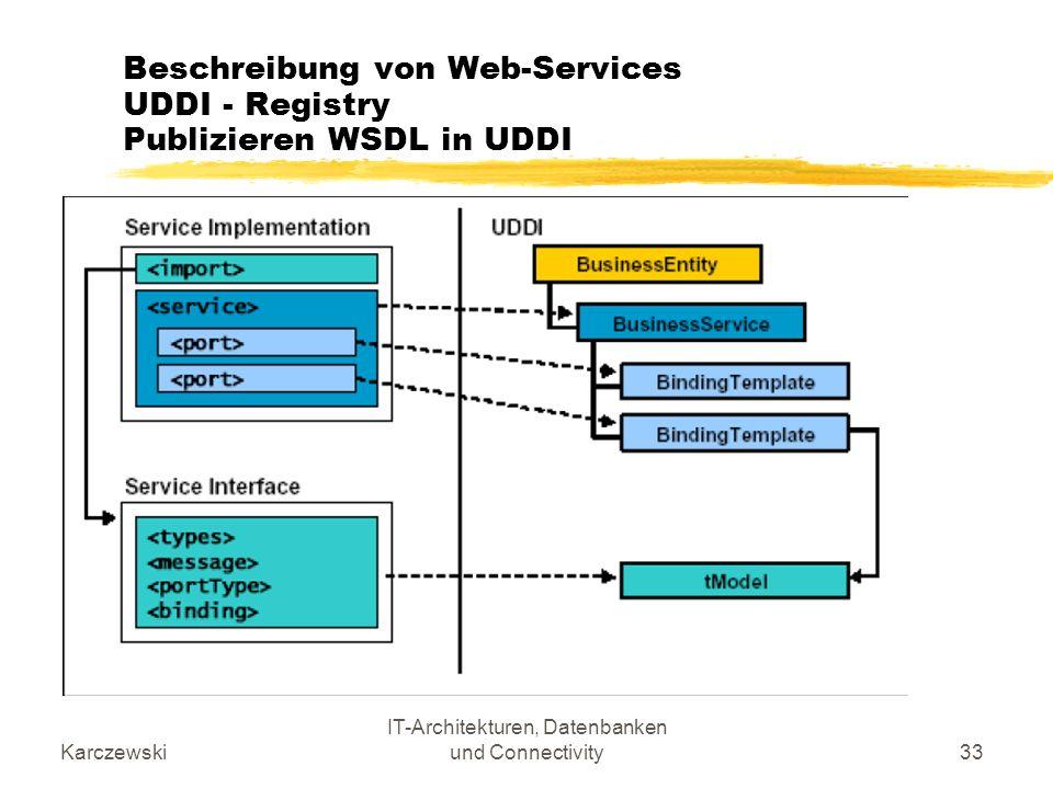 Karczewski IT-Architekturen, Datenbanken und Connectivity33 Beschreibung von Web-Services UDDI - Registry Publizieren WSDL in UDDI