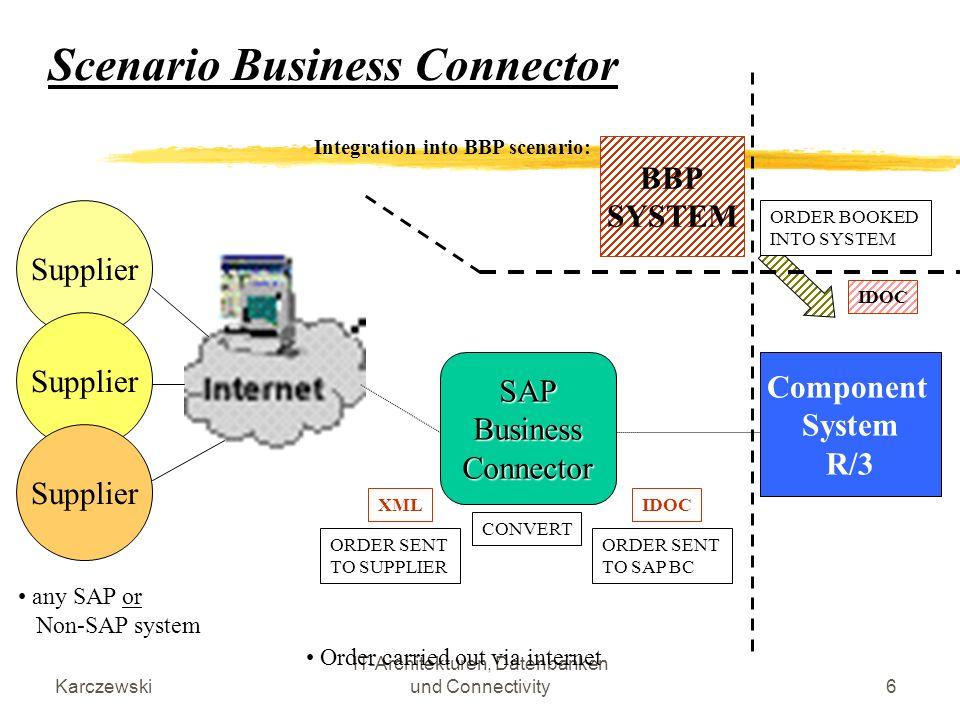 Karczewski IT-Architekturen, Datenbanken und Connectivity17 Beschreibung von Web-Services WSDL – Elemente Elemente einer WSDL Beschreibung werden in der Regel automatisch generiert.