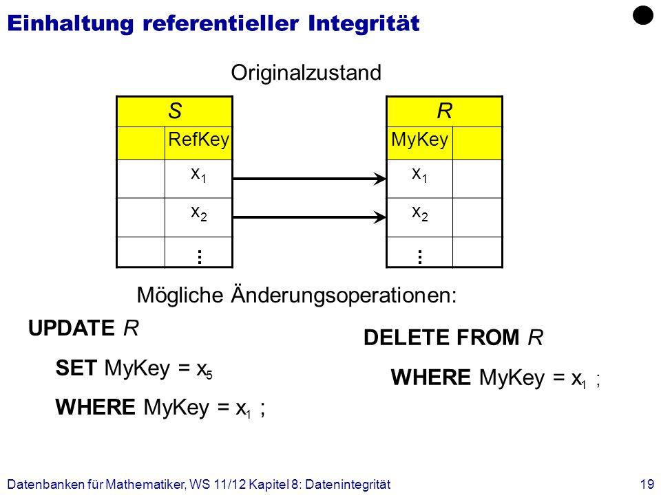 Datenbanken für Mathematiker, WS 11/12 Kapitel 8: Datenintegrität19 Einhaltung referentieller Integrität S RefKey x1x1 x2x2 R MyKey x1x1 x2x2 Original