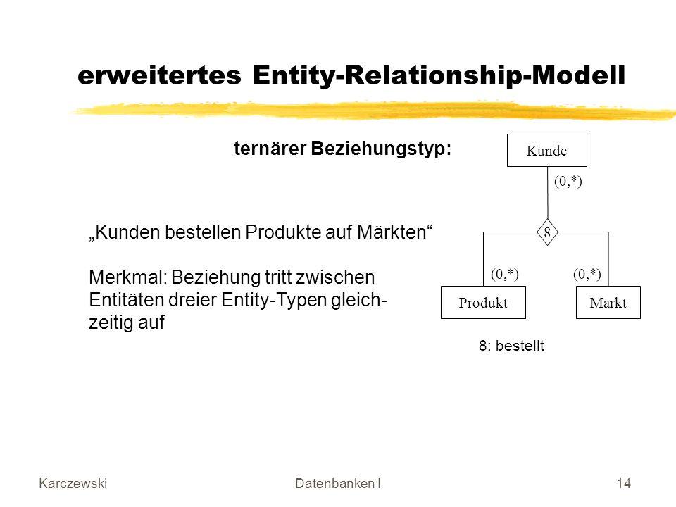 KarczewskiDatenbanken I14 Markt 8 (0,*) Kunde (0,*) Produkt (0,*) erweitertes Entity-Relationship-Modell ternärer Beziehungstyp: 8: bestellt Kunden bestellen Produkte auf Märkten Merkmal: Beziehung tritt zwischen Entitäten dreier Entity-Typen gleich- zeitig auf