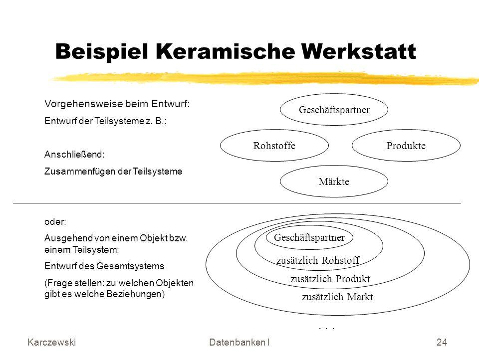 KarczewskiDatenbanken I24 Geschäftspartner RohstoffeProdukte Märkte Vorgehensweise beim Entwurf: Entwurf der Teilsysteme z.