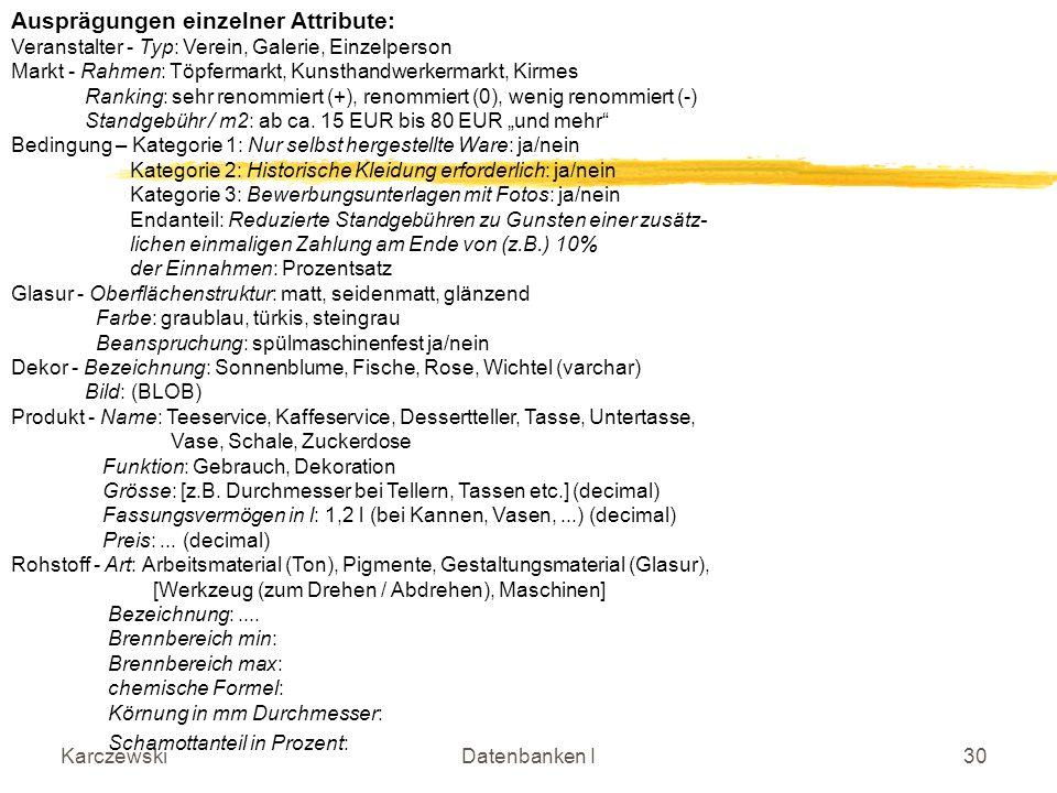 KarczewskiDatenbanken I30 Ausprägungen einzelner Attribute: Veranstalter - Typ: Verein, Galerie, Einzelperson Markt - Rahmen: Töpfermarkt, Kunsthandwerkermarkt, Kirmes Ranking: sehr renommiert (+), renommiert (0), wenig renommiert (-) Standgebühr / m2: ab ca.