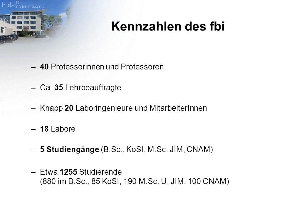 Kennzahlen des fbi –40 Professorinnen und Professoren –Ca.
