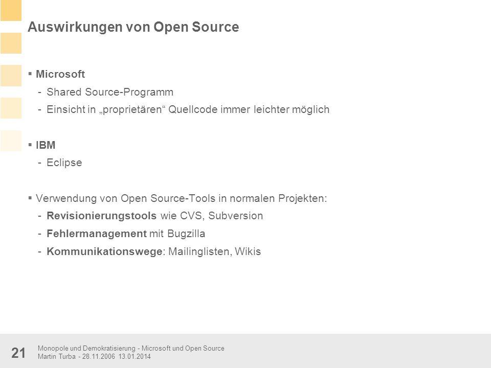 Monopole und Demokratisierung - Microsoft und Open Source Martin Turba - 28.11.2006 13.01.2014 21 Auswirkungen von Open Source Microsoft -Shared Sourc