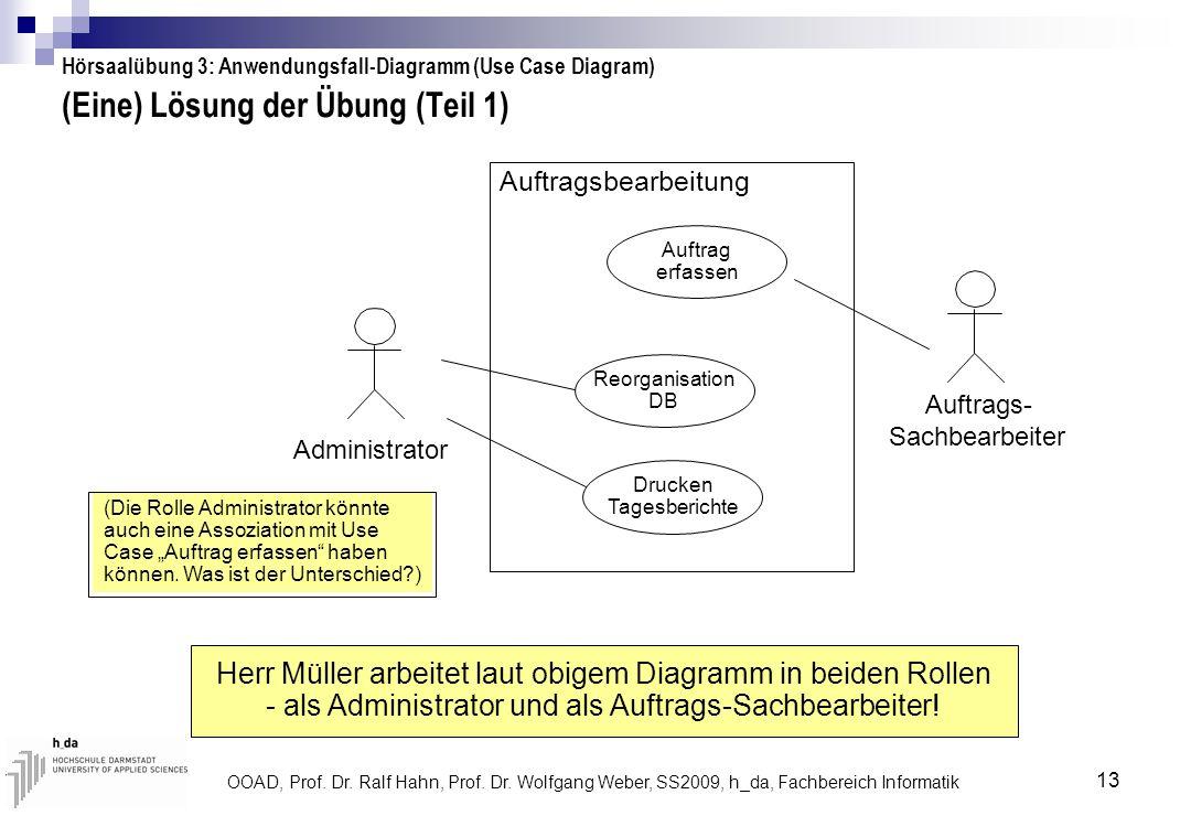 OOAD, Prof. Dr. Ralf Hahn, Prof. Dr. Wolfgang Weber, SS2009, h_da, Fachbereich Informatik 13 (Eine) Lösung der Übung (Teil 1) Hörsaalübung 3: Anwendun