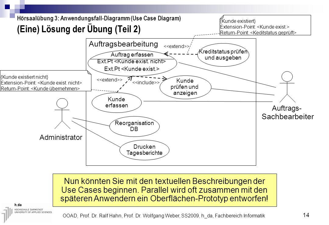 OOAD, Prof. Dr. Ralf Hahn, Prof. Dr. Wolfgang Weber, SS2009, h_da, Fachbereich Informatik 14 (Eine) Lösung der Übung (Teil 2) Hörsaalübung 3: Anwendun