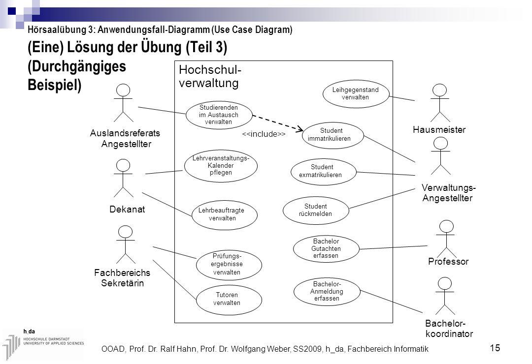 OOAD, Prof. Dr. Ralf Hahn, Prof. Dr. Wolfgang Weber, SS2009, h_da, Fachbereich Informatik 15 (Eine) Lösung der Übung (Teil 3) (Durchgängiges Beispiel)