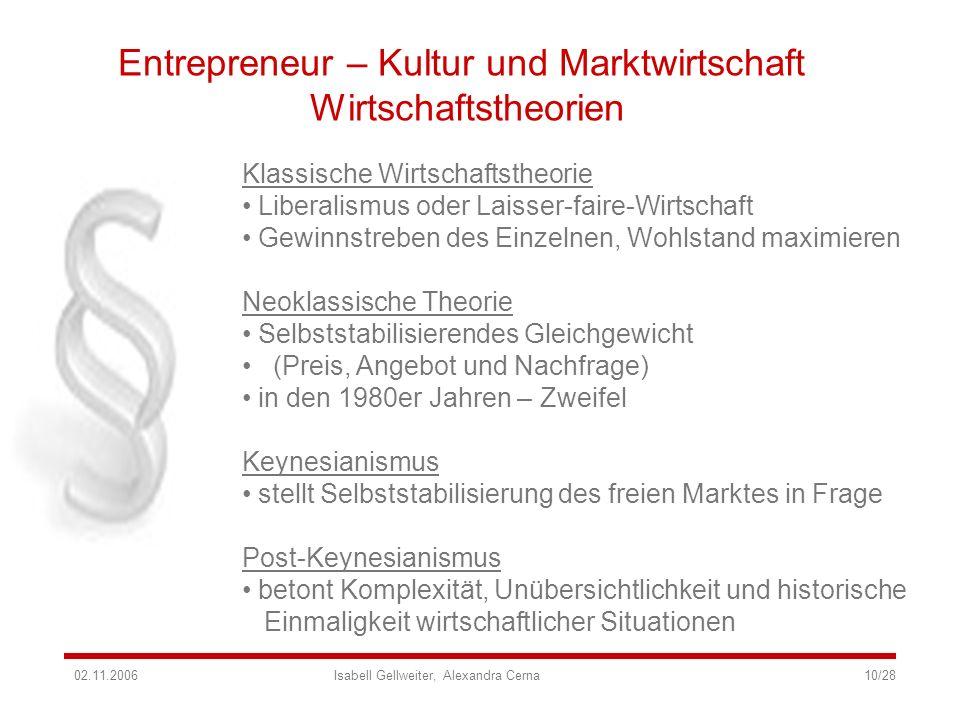 Entrepreneur – Kultur und Marktwirtschaft Wirtschaftstheorien Klassische Wirtschaftstheorie Liberalismus oder Laisser-faire-Wirtschaft Gewinnstreben d