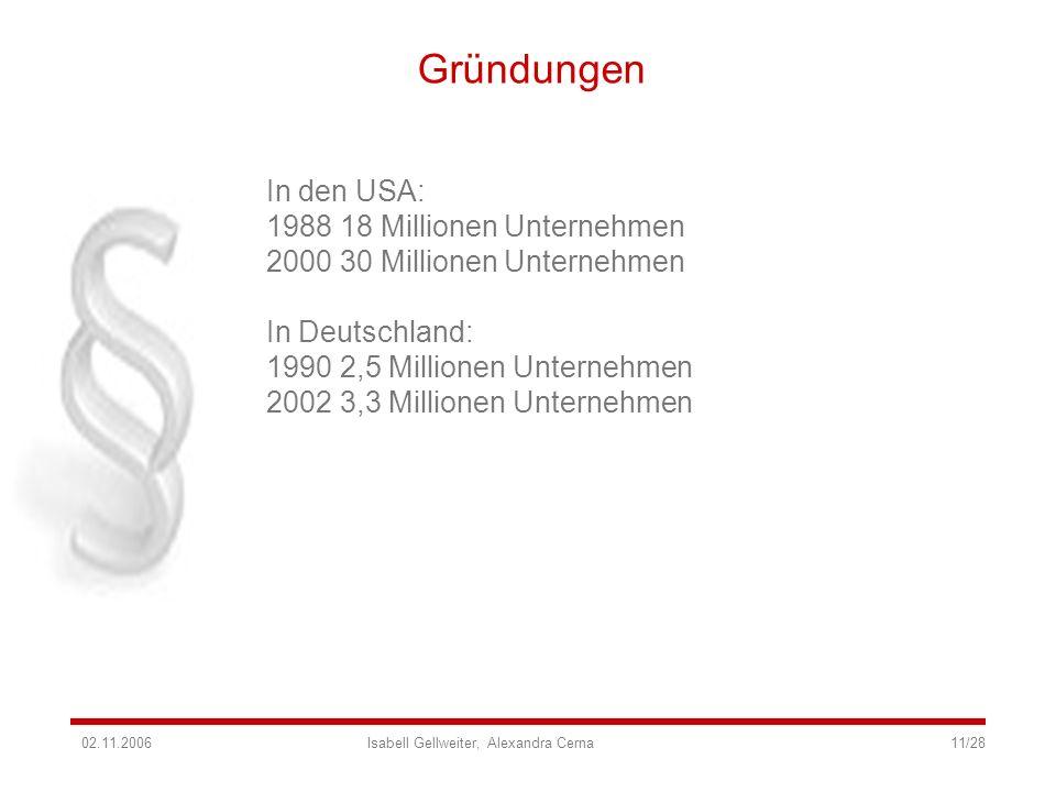 In den USA: 1988 18 Millionen Unternehmen 2000 30 Millionen Unternehmen In Deutschland: 1990 2,5 Millionen Unternehmen 2002 3,3 Millionen Unternehmen