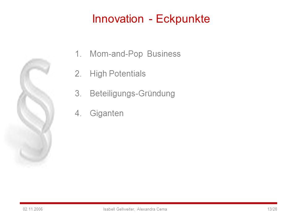 Innovation - Eckpunkte 1.Mom-and-Pop Business 2.High Potentials 3.Beteiligungs-Gründung 4.Giganten 02.11.2006 Isabell Gellweiter, Alexandra Cerna 13/2