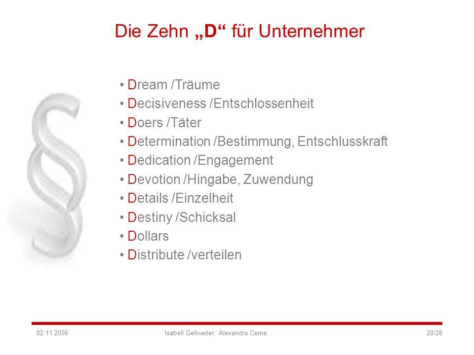 Die Zehn D für Unternehmer Dream /Träume Decisiveness /Entschlossenheit Doers /Täter Determination /Bestimmung, Entschlusskraft Dedication /Engagement