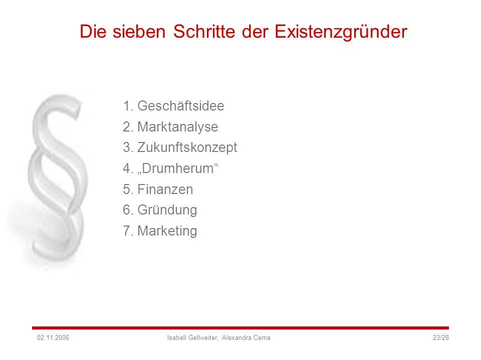 Die sieben Schritte der Existenzgründer 1. Geschäftsidee 2. Marktanalyse 3. Zukunftskonzept 4. Drumherum 5. Finanzen 6. Gründung 7. Marketing 02.11.20