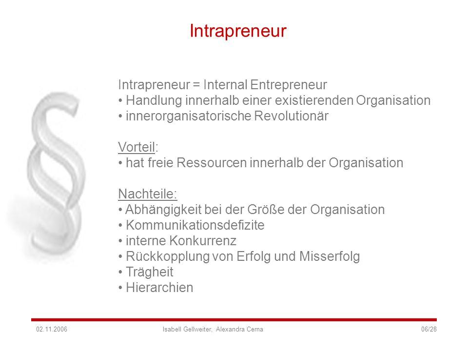Intrapreneur = Internal Entrepreneur Handlung innerhalb einer existierenden Organisation innerorganisatorische Revolutionär Vorteil: hat freie Ressour