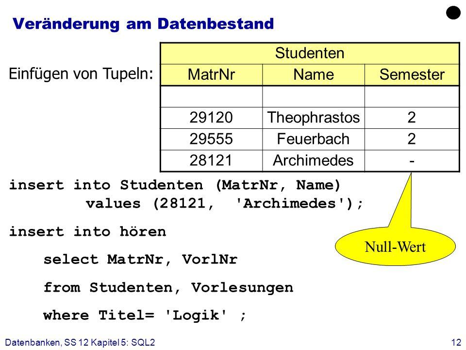 Datenbanken, SS 12 Kapitel 5: SQL212 Veränderung am Datenbestand Einfügen von Tupeln: insert into Studenten (MatrNr, Name) values (28121, 'Archimedes'