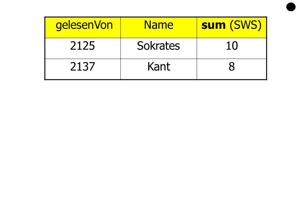gelesenVonNamesum (SWS) 2125Sokrates10 2137Kant8
