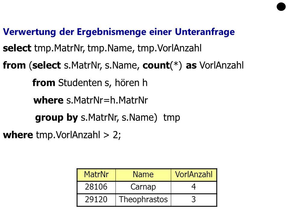 Verwertung der Ergebnismenge einer Unteranfrage select tmp.MatrNr, tmp.Name, tmp.VorlAnzahl from (select s.MatrNr, s.Name, count(*) as VorlAnzahl from Studenten s, hören h where s.MatrNr=h.MatrNr group by s.MatrNr, s.Name) tmp where tmp.VorlAnzahl > 2; MatrNrNameVorlAnzahl 28106Carnap4 29120Theophrastos3