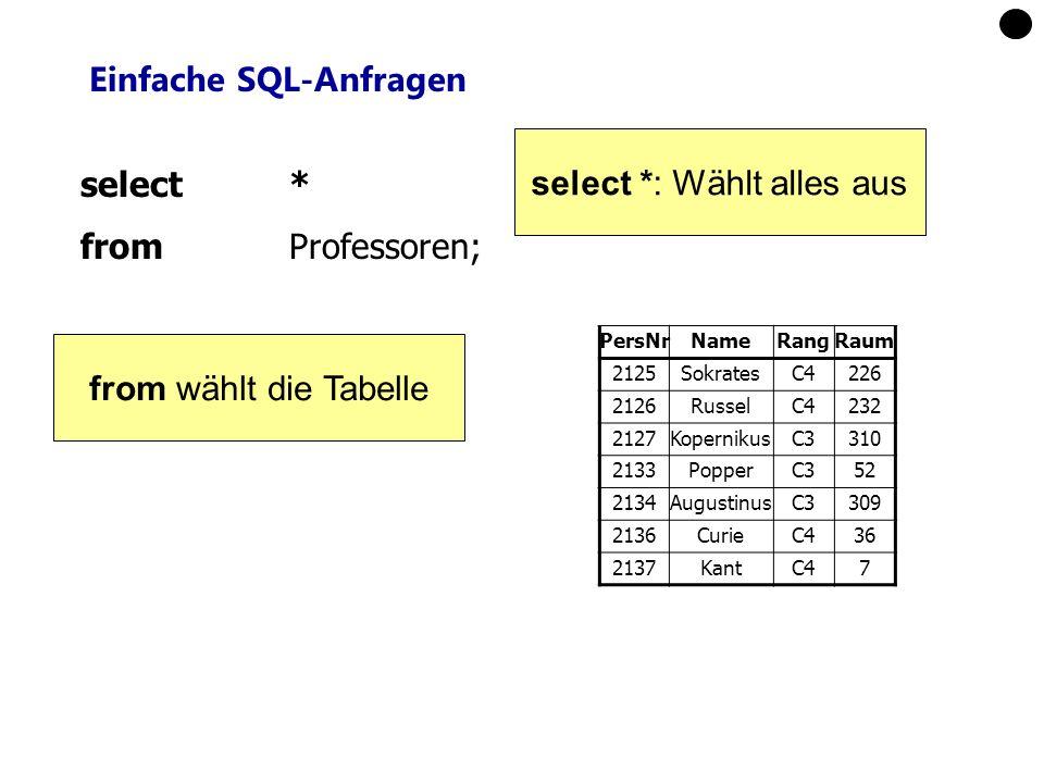 Einfache SQL-Anfragen select* fromProfessoren; PersNrNameRangRaum 2125SokratesC4226 2126RusselC4232 2127KopernikusC3310 2133PopperC352 2134AugustinusC3309 2136CurieC436 2137KantC47 select *: Wählt alles aus from wählt die Tabelle