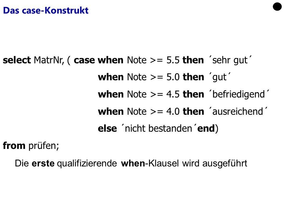 Das case-Konstrukt Die erste qualifizierende when-Klausel wird ausgeführt select MatrNr, ( case when Note >= 5.5 then ´sehr gut´ when Note >= 5.0 then ´gut´ when Note >= 4.5 then ´befriedigend´ when Note >= 4.0 then ´ausreichend´ else ´nicht bestanden´end) from prüfen;