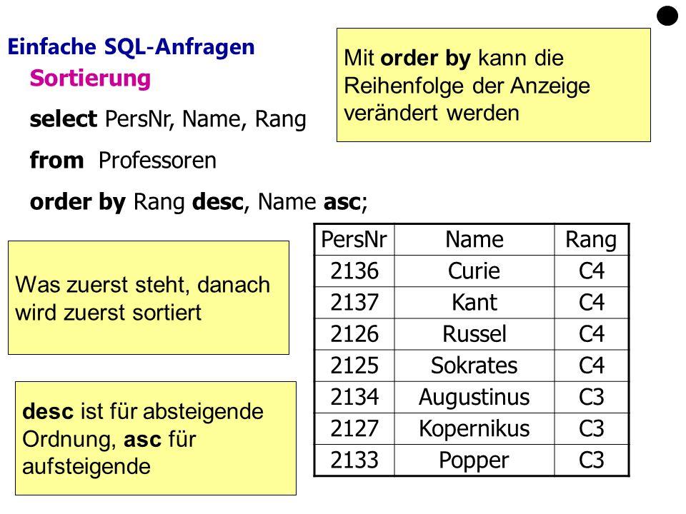 Einfache SQL-Anfragen Sortierung select PersNr, Name, Rang fromProfessoren order by Rang desc, Name asc; PersNrNameRang 2136CurieC4 2137KantC4 2126RusselC4 2125SokratesC4 2134AugustinusC3 2127KopernikusC3 2133PopperC3 Mit order by kann die Reihenfolge der Anzeige verändert werden Was zuerst steht, danach wird zuerst sortiert desc ist für absteigende Ordnung, asc für aufsteigende
