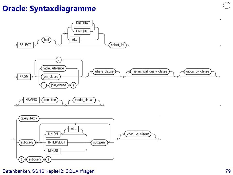 Datenbanken, SS 12 Kapitel 2: SQL Anfragen79 Oracle: Syntaxdiagramme