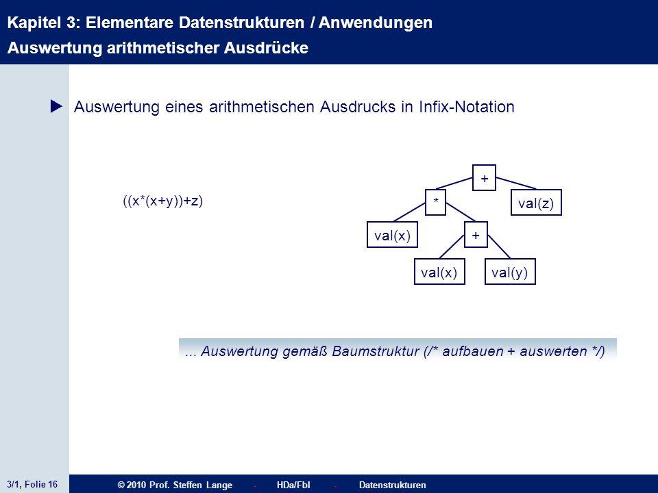 3/1, Folie 16 © 2010 Prof. Steffen Lange - HDa/FbI - Datenstrukturen Kapitel 3: Elementare Datenstrukturen / Anwendungen Stacks... Auswertung gemäß Ba