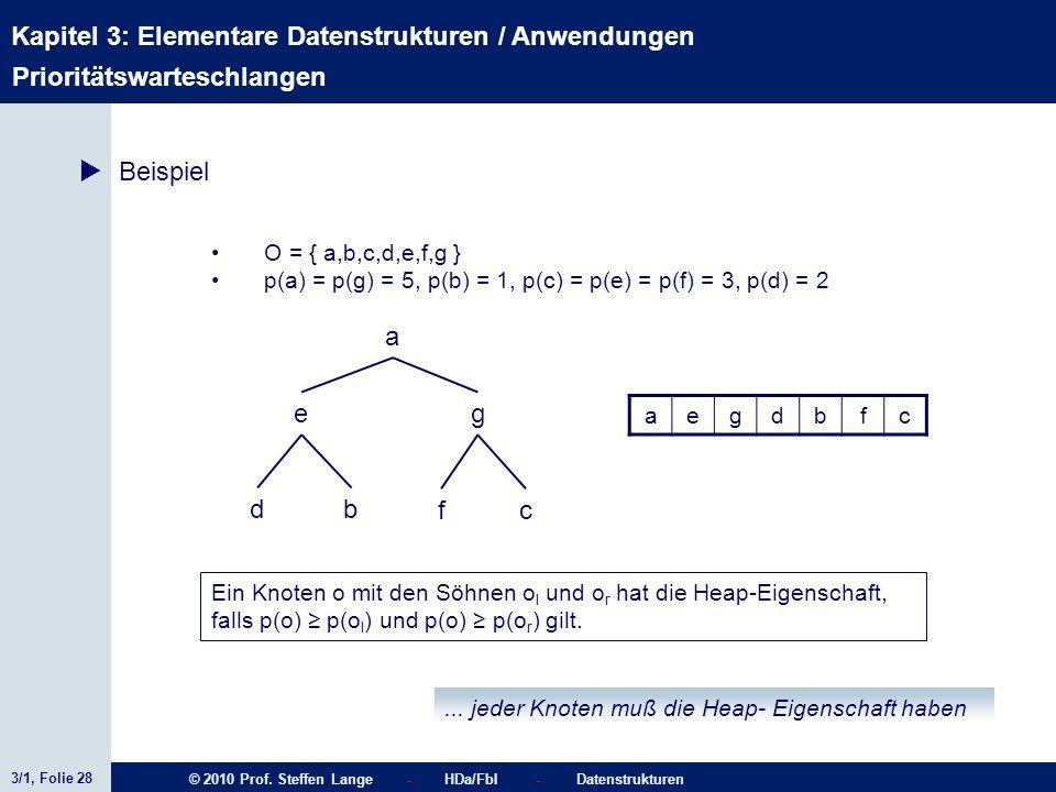 3/1, Folie 28 © 2010 Prof. Steffen Lange - HDa/FbI - Datenstrukturen Kapitel 3: Elementare Datenstrukturen / Anwendungen Stacks Prioritätswarteschlang