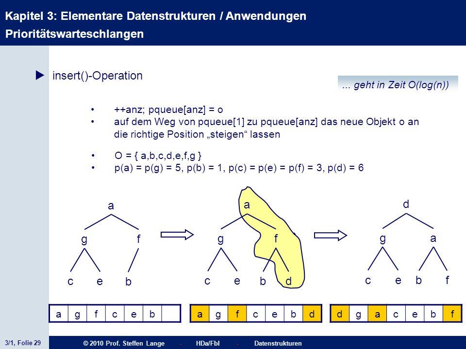 3/1, Folie 29 © 2010 Prof. Steffen Lange - HDa/FbI - Datenstrukturen Kapitel 3: Elementare Datenstrukturen / Anwendungen insert()-Operation ++anz; pqu
