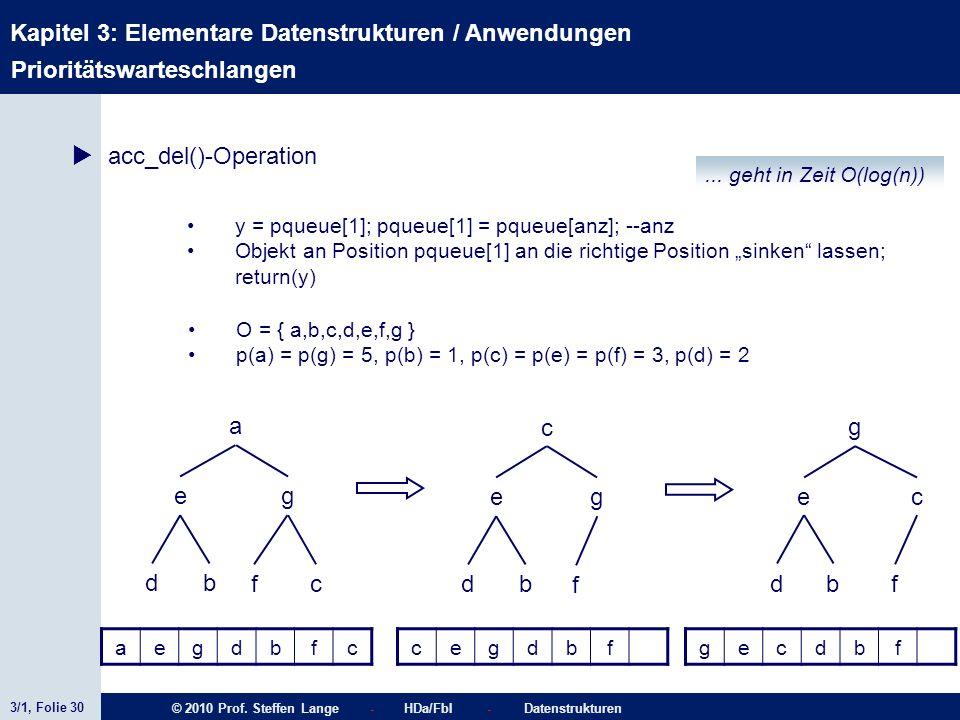 3/1, Folie 30 © 2010 Prof. Steffen Lange - HDa/FbI - Datenstrukturen Kapitel 3: Elementare Datenstrukturen / Anwendungen acc_del()-Operation y = pqueu