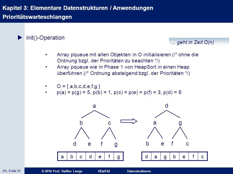 3/1, Folie 31 © 2010 Prof. Steffen Lange - HDa/FbI - Datenstrukturen Kapitel 3: Elementare Datenstrukturen / Anwendungen init()-Operation Array pqueue