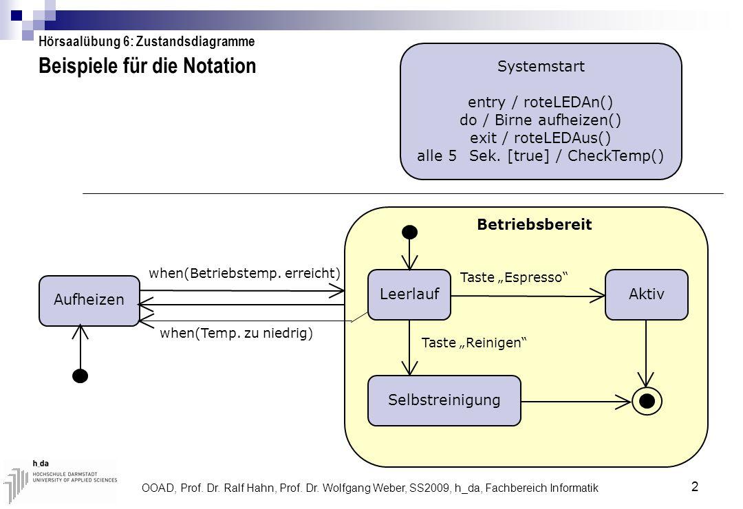 OOAD, Prof. Dr. Ralf Hahn, Prof. Dr. Wolfgang Weber, SS2009, h_da, Fachbereich Informatik 2 Beispiele für die Notation Aufheizen when(Betriebstemp. er
