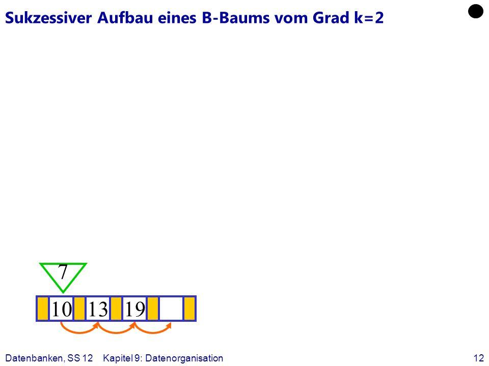 Datenbanken, SS 12Kapitel 9: Datenorganisation12 Sukzessiver Aufbau eines B-Baums vom Grad k=2 101319 7