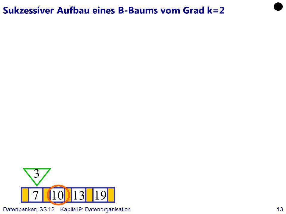 Datenbanken, SS 12Kapitel 9: Datenorganisation13 Sukzessiver Aufbau eines B-Baums vom Grad k=2 7101319 3