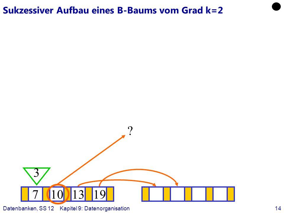 Datenbanken, SS 12Kapitel 9: Datenorganisation14 Sukzessiver Aufbau eines B-Baums vom Grad k=2 7101319 3 ?