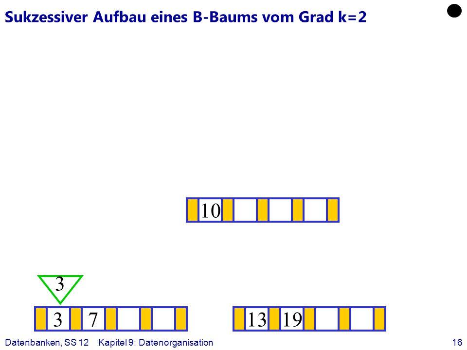 Datenbanken, SS 12Kapitel 9: Datenorganisation16 Sukzessiver Aufbau eines B-Baums vom Grad k=2 37 3 1319 ? 10