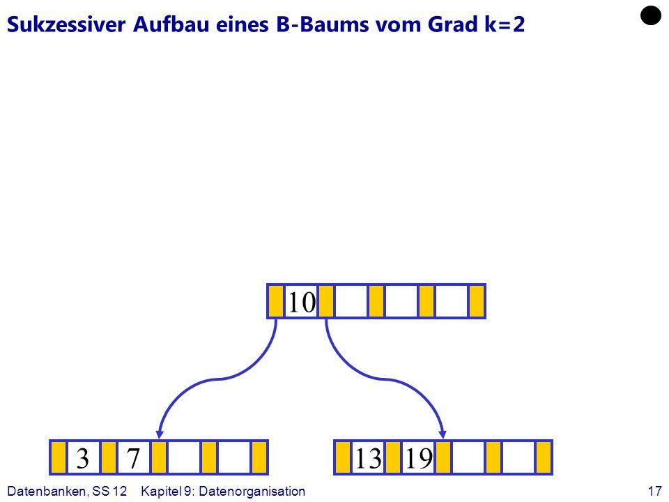 Datenbanken, SS 12Kapitel 9: Datenorganisation17 Sukzessiver Aufbau eines B-Baums vom Grad k=2 371319 ? 10