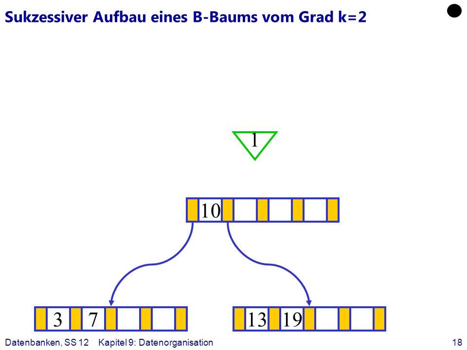 Datenbanken, SS 12Kapitel 9: Datenorganisation18 Sukzessiver Aufbau eines B-Baums vom Grad k=2 371319 ? 10 1