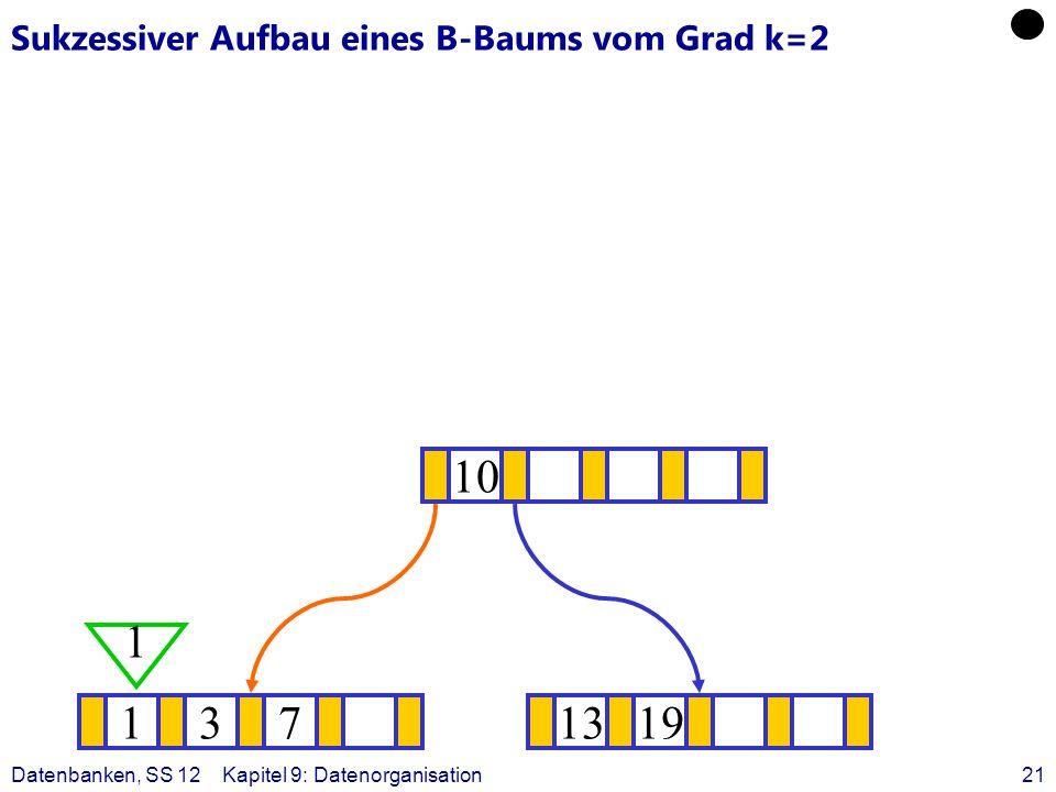 Datenbanken, SS 12Kapitel 9: Datenorganisation21 Sukzessiver Aufbau eines B-Baums vom Grad k=2 1371319 ? 10 1