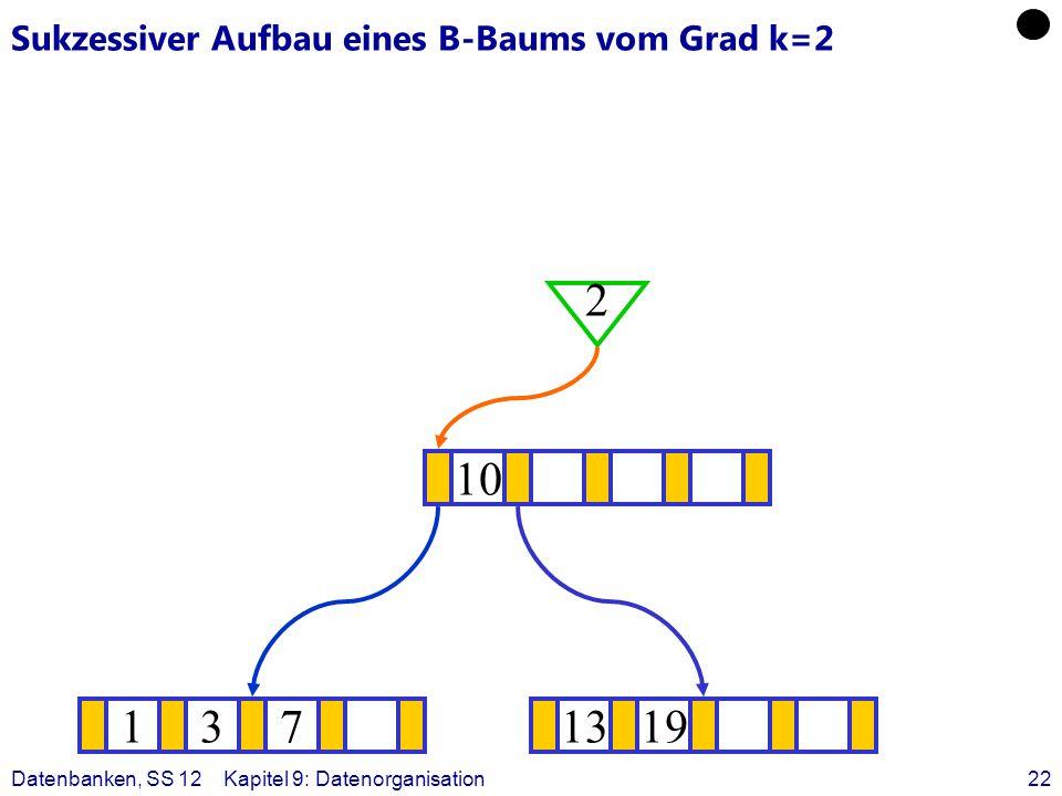 Datenbanken, SS 12Kapitel 9: Datenorganisation22 Sukzessiver Aufbau eines B-Baums vom Grad k=2 1371319 ? 10 2