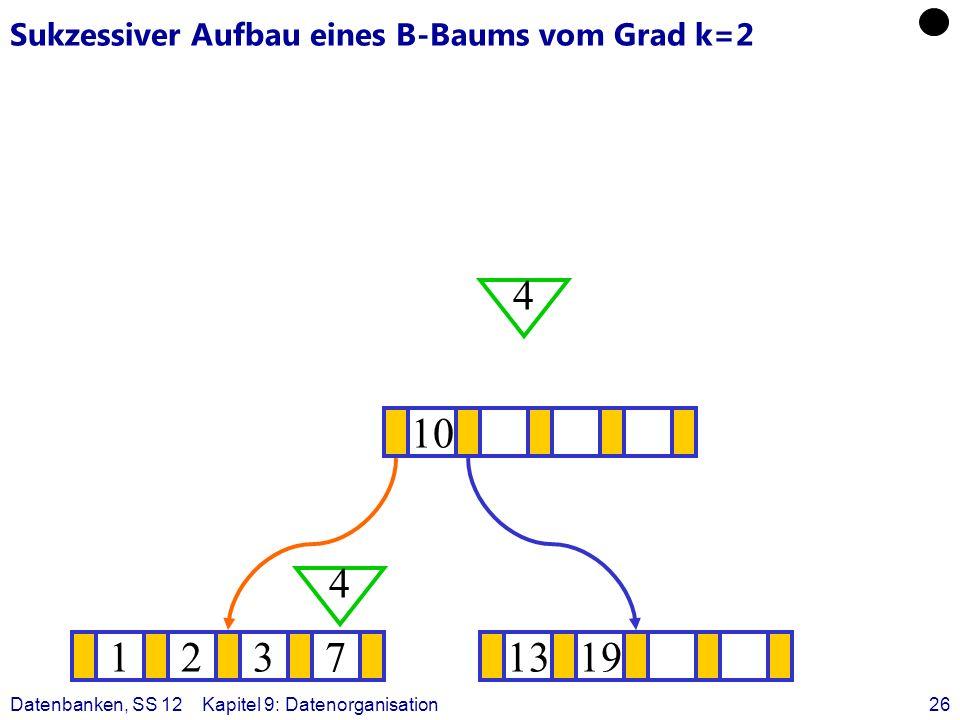 Datenbanken, SS 12Kapitel 9: Datenorganisation26 Sukzessiver Aufbau eines B-Baums vom Grad k=2 12371319 ? 10 4 4