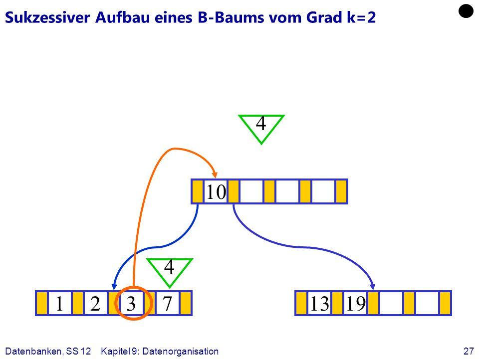 Datenbanken, SS 12Kapitel 9: Datenorganisation27 Sukzessiver Aufbau eines B-Baums vom Grad k=2 12371319 ? 10 4 4