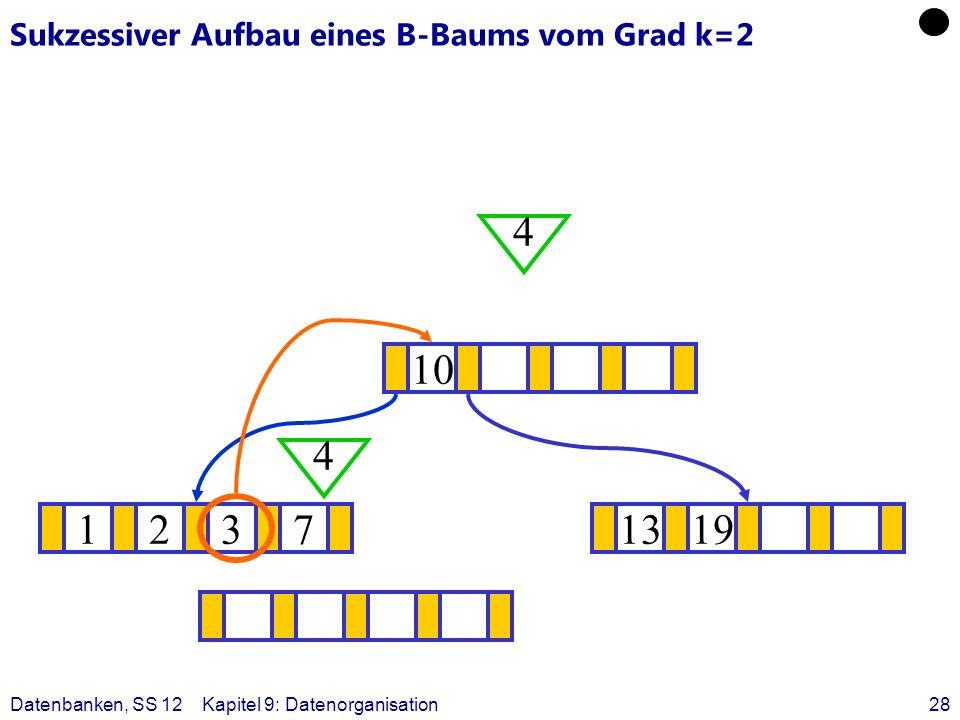 Datenbanken, SS 12Kapitel 9: Datenorganisation28 Sukzessiver Aufbau eines B-Baums vom Grad k=2 12371319 ? 10 4 4