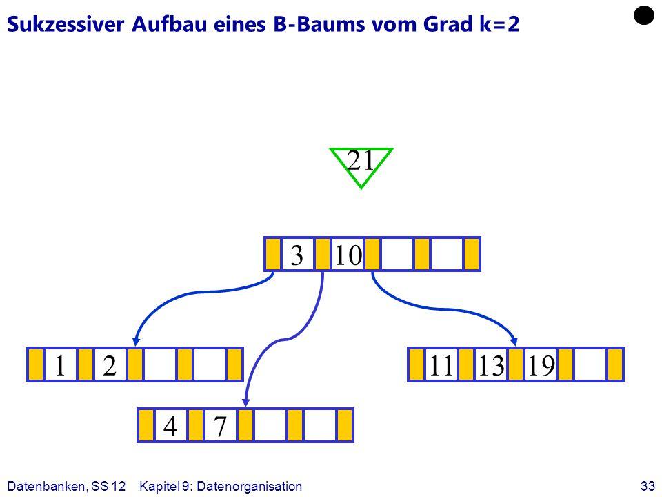 Datenbanken, SS 12Kapitel 9: Datenorganisation33 Sukzessiver Aufbau eines B-Baums vom Grad k=2 12111319 ? 310 21 47