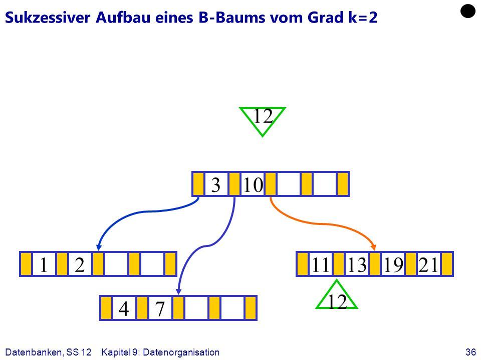 Datenbanken, SS 12Kapitel 9: Datenorganisation36 Sukzessiver Aufbau eines B-Baums vom Grad k=2 1211131921 ? 310 12 47